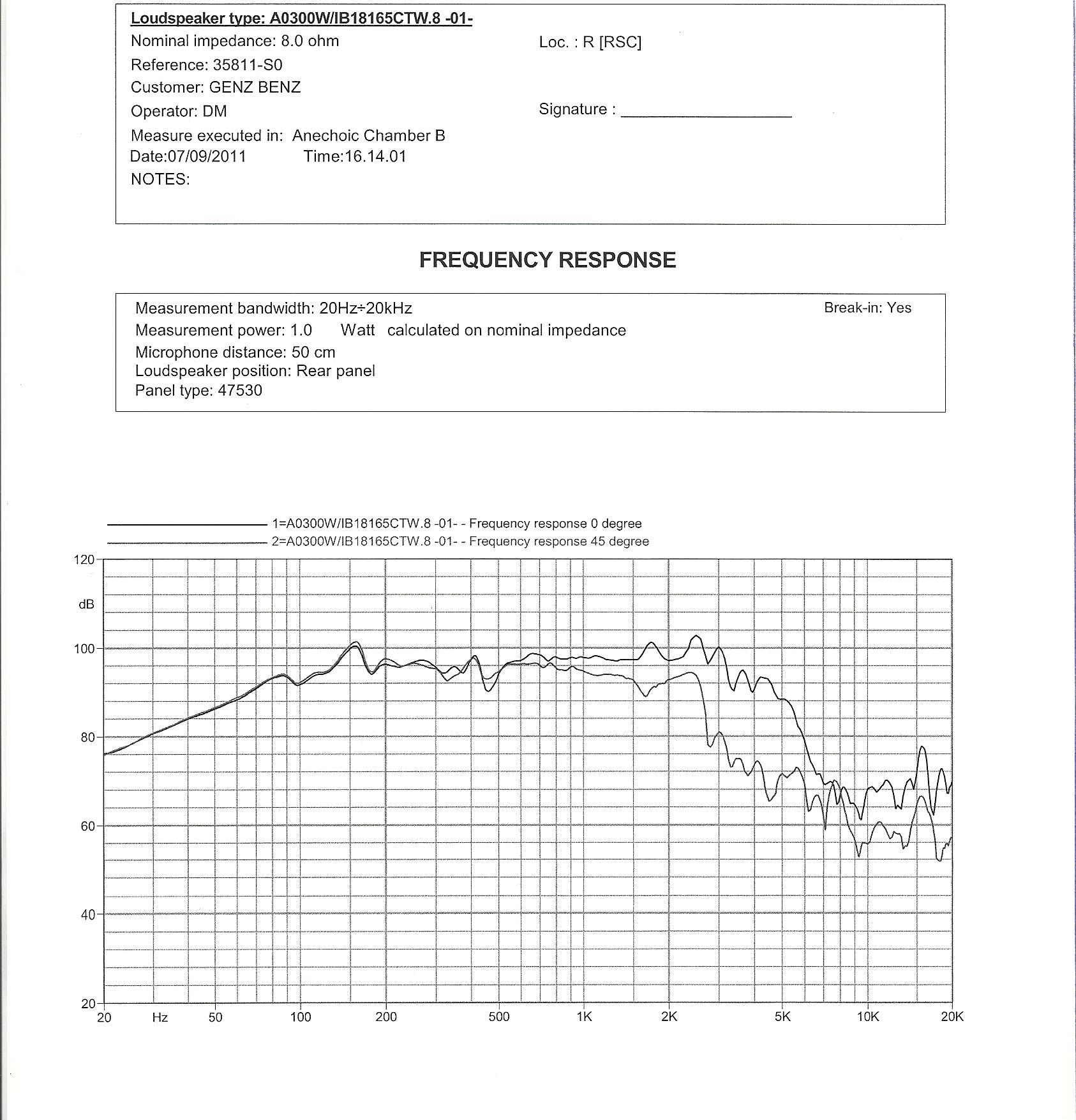 Faital Neo 12pr300 Avatar Speakers Genz Benz Wiring Diagrams